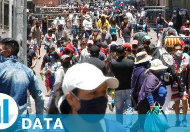 Quito con más contagios tras 16 días del estado de excepción